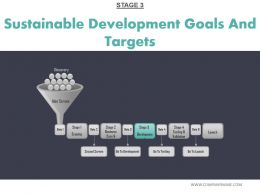 Sustainable Development Goals And Targets Powerpoint Shapes