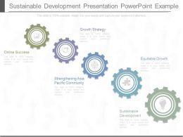 Sustainable Development Presentation Powerpoint Example