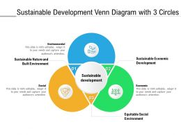 Sustainable Development Venn Diagram With 3 Circles