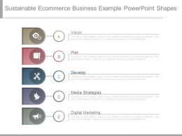 Sustainable Ecommerce Business Example Powerpoint Shapes