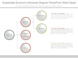 Sustainable Economic Demands Diagram Powerpoint Slide Clipart