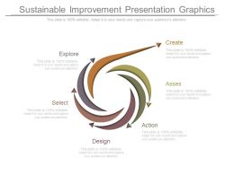 Sustainable Improvement Presentation Graphics