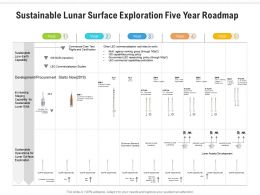 Sustainable Lunar Surface Exploration Five Year Roadmap