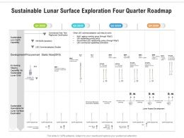 Sustainable Lunar Surface Exploration Four Quarter Roadmap