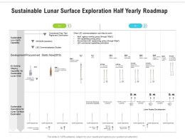 Sustainable Lunar Surface Exploration Half Yearly Roadmap