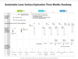 Sustainable Lunar Surface Exploration Three Months Roadmap