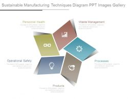 Sustainable Manufacturing Techniques Diagram Ppt Images Gallery