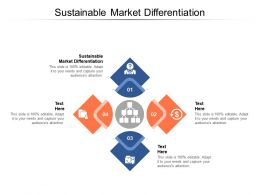 Sustainable Market Differentiation Ppt Powerpoint Presentation Summary Demonstration Cpb