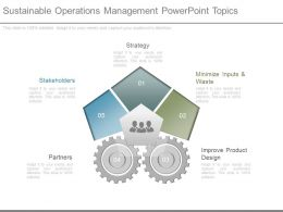 Sustainable Operations Management Powerpoint Topics