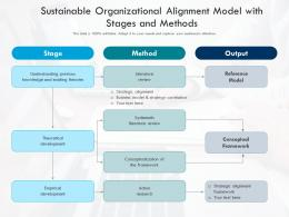 Sustainable Organizational Alignment Model With Stages And Methods