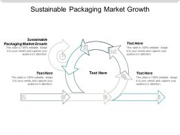 Sustainable Packaging Market Growth Ppt Powerpoint Presentation Gallery Elements Cpb