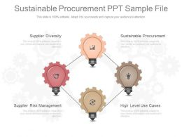 Sustainable Procurement Ppt Sample File