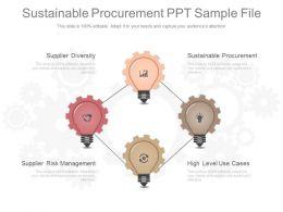 Sustainable Procurement Ppt Sample File