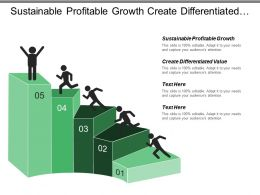 Sustainable Profitable Growth Create Differentiated Value Environmental Awareness