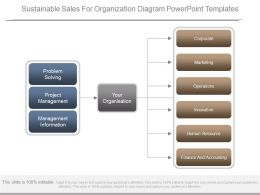 Sustainable Sales For Organization Diagram Powerpoint Templates