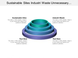 Sustainable Sites Industry Waste Unnecessary Material Energy Management