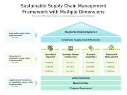 Sustainable Supply Chain Management Framework With Multiple Dimensions