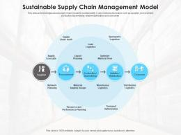 Sustainable Supply Chain Management Model