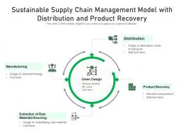 Sustainable Supply Chain Management Model With Distribution And Product Recovery