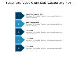 Sustainable Value Chain Data Outsourcing New Product Development Cpb