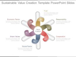 Sustainable Value Creation Template Powerpoint Slides