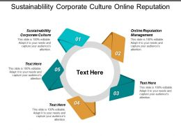 Sustainablility Corporate Culture Online Reputation Management Brand Protection Cpb