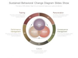 sustained_behavioral_change_diagram_slides_show_Slide01
