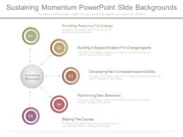 Sustaining Momentum Powerpoint Slide Backgrounds