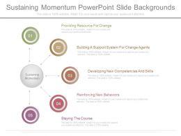 Sustaining Momentum Powerpoint Slide Backgrounds