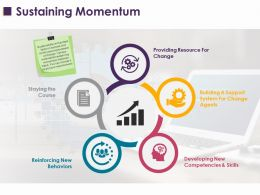 Sustaining Momentum Ppt Layouts File Formats