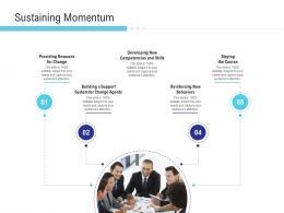 Sustaining Momentum Resource Implementation Management In Enterprise Ppt Tutorials