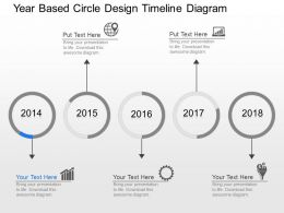 Sv Year Based Circle Design Timeline Diagram Powerpoint Template