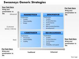 Sweeneys Generi Strategies Powerpoint Presentation Slide Template