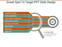 Sweet Spot To Target Ppt Slide Design
