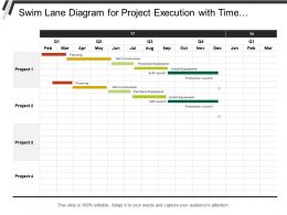 swim_lane_diagram_for_project_execution_with_time_duration_of_each_phase_Slide01