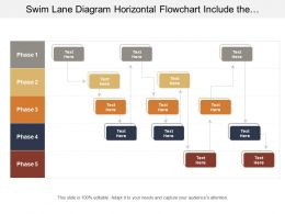 Swim Lane Diagram Horizontal Flowchart Include The Division Of Process In Four Step
