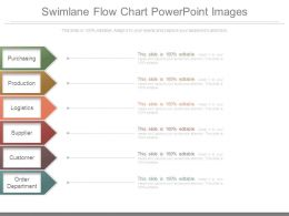 Swimlane Flow Chart Powerpoint Images