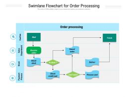 Swimlane Flowchart For Order Processing