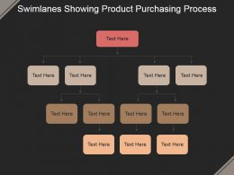 Swimlanes Showing Product Purchasing Process Powerpoint Slide Templates