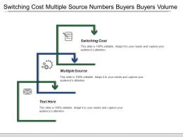 Switching Cost Multiple Source Numbers Buyers Buyers Volume