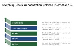 Switching Costs Concentration Balance International Complexity Diversity Competitors
