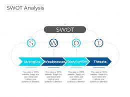 SWOT Analysis AI PPT Slides