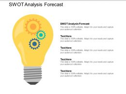 Swot Analysis And Forecast Ppt Powerpoint Presentation Gallery Layouts Cpb