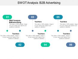 SWOT Analysis B2B Advertising Ppt Powerpoint Presentation Infographics Cpb