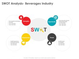 SWOT Analysis Beverages Industry Health Issues Ppt Powerpoint Presentation Professional