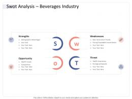 Swot Analysis Beverages Industry Hospitality Industry Business Plan Ppt Formats
