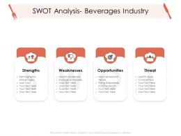 Swot Analysis Beverages Industry Hotel Management Industry Ppt Designs