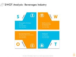 SWOT Analysis Beverages Industry Ppt Ideas Backgrounds