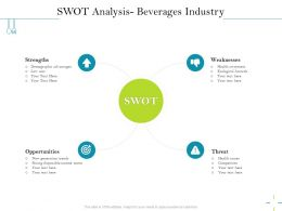 SWOT Analysis Beverages Industry Threat Ppt Powerpoint Presentation Styles Clipart