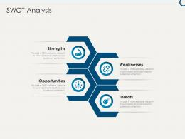 SWOT Analysis Building Sustainable Working Environment Ppt Graphics